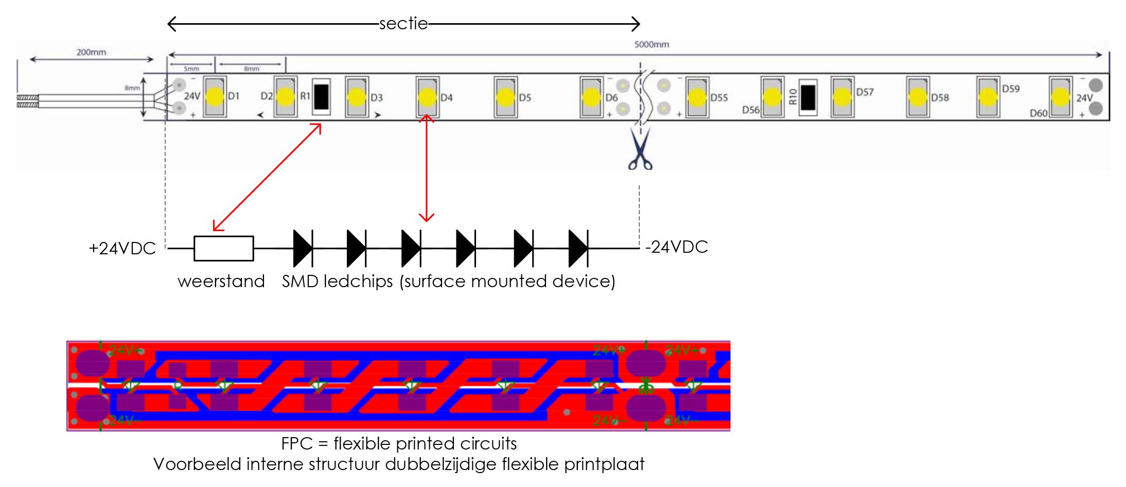 Visio-handleiding ledstrips uitgebreid.vsd